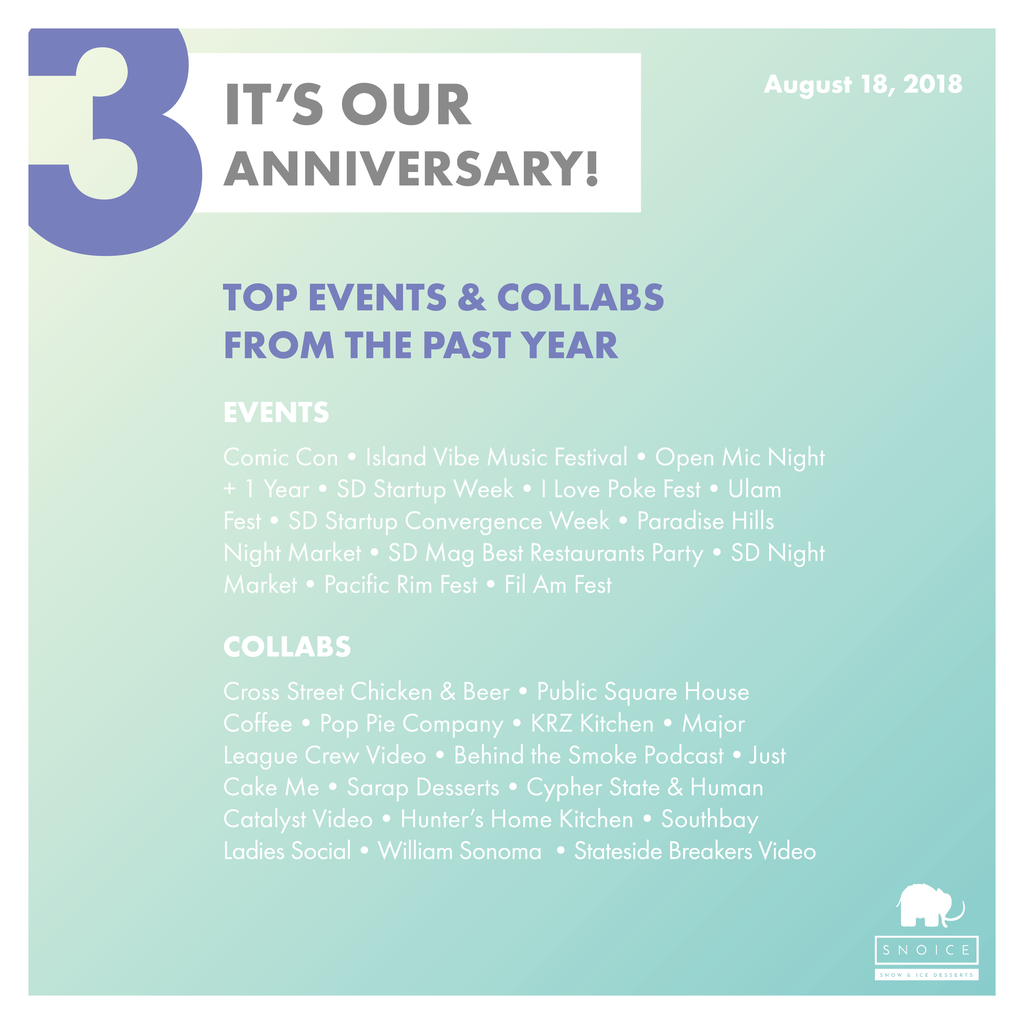 We are celebrating 3 years!